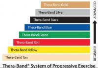exercise-band-7
